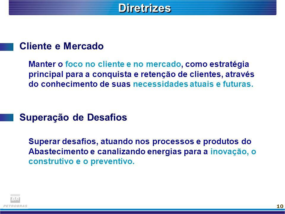Diretrizes Cliente e Mercado Superação de Desafios