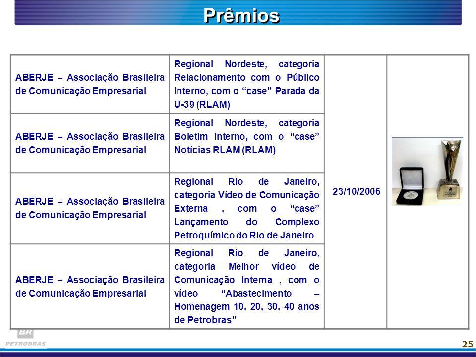 Prêmios ABERJE – Associação Brasileira de Comunicação Empresarial.