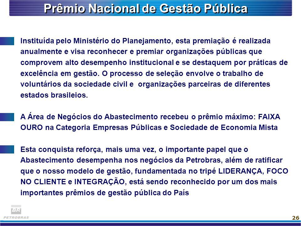 Prêmio Nacional de Gestão Pública