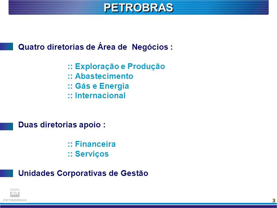 PETROBRAS Quatro diretorias de Área de Negócios :
