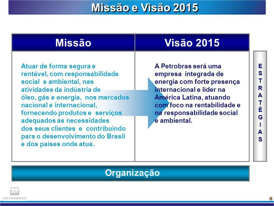 Missão e Visão 2015 Missão Visão 2015 Organização