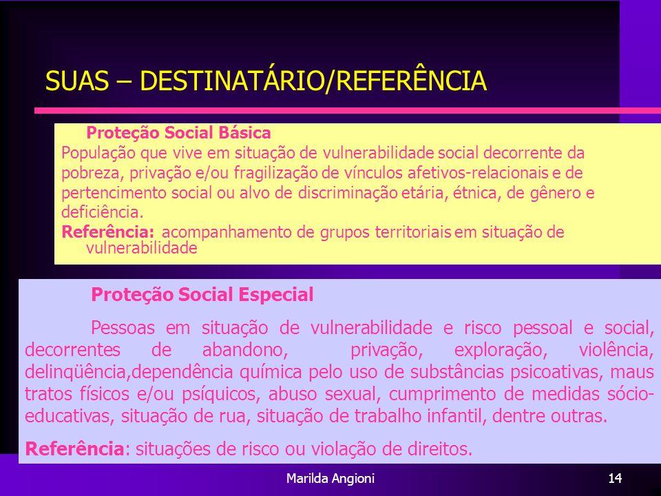SUAS – DESTINATÁRIO/REFERÊNCIA