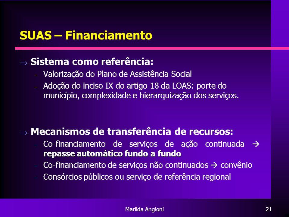 SUAS – Financiamento Sistema como referência: