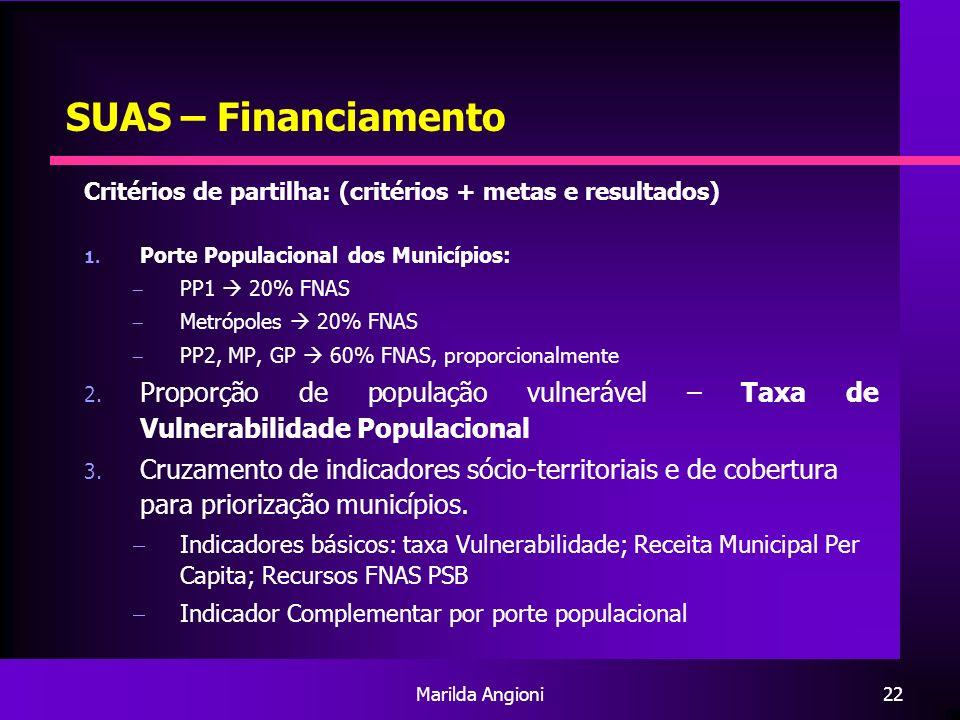 SUAS – Financiamento Critérios de partilha: (critérios + metas e resultados) Porte Populacional dos Municípios: