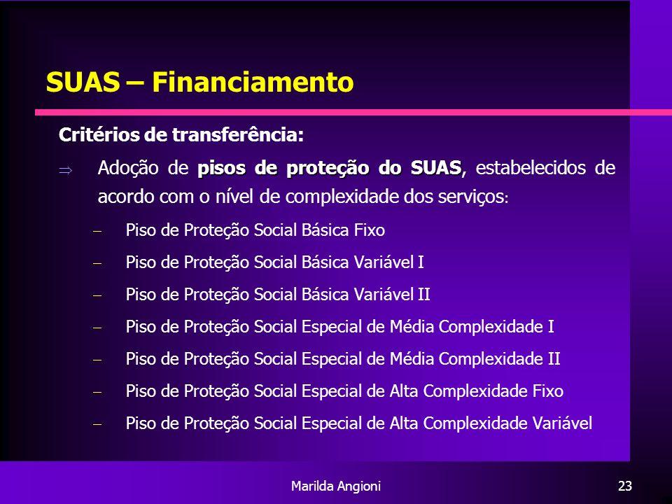 SUAS – Financiamento Critérios de transferência: