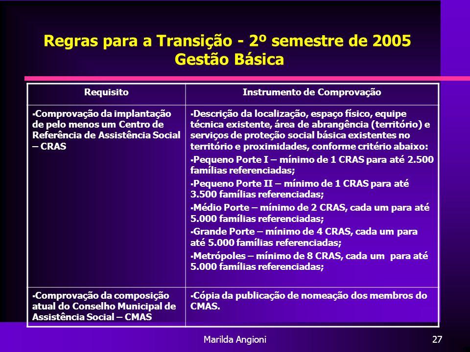 Regras para a Transição - 2º semestre de 2005 Gestão Básica