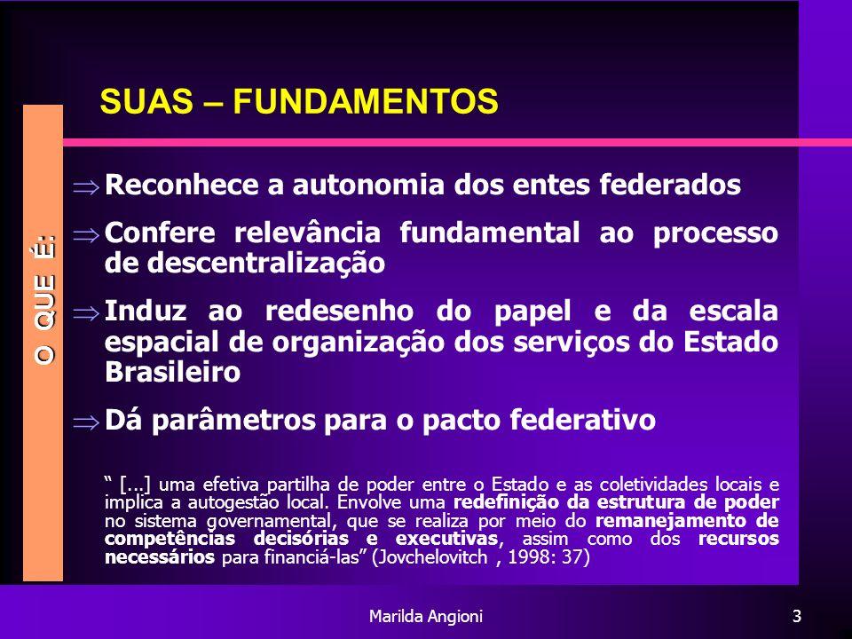 SUAS – FUNDAMENTOS Reconhece a autonomia dos entes federados