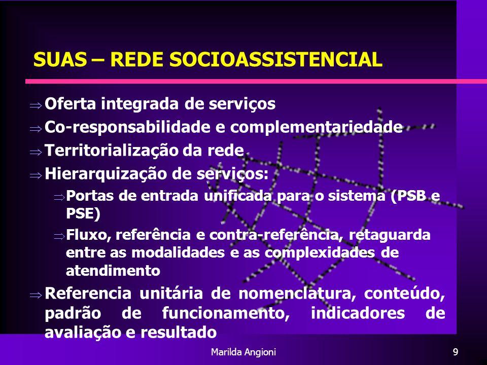 SUAS – REDE SOCIOASSISTENCIAL