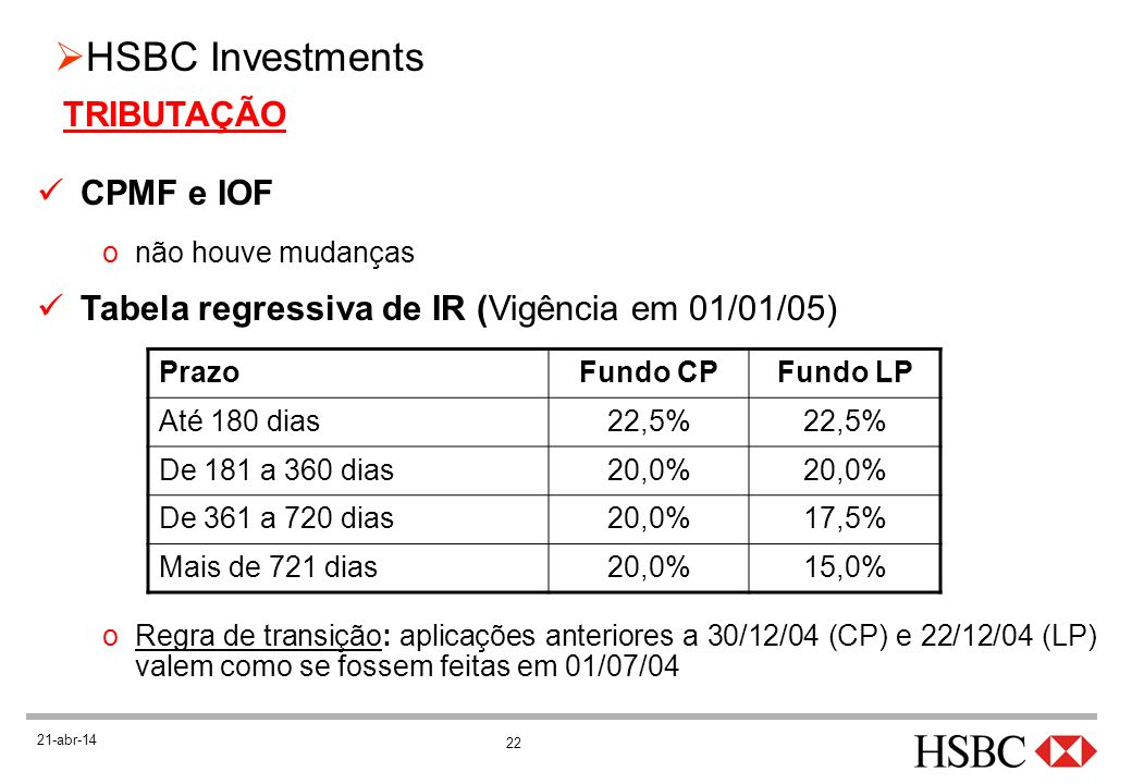 Tabela regressiva de IR (Vigência em 01/01/05)