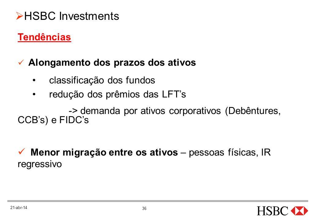 classificação dos fundos redução dos prêmios das LFT's