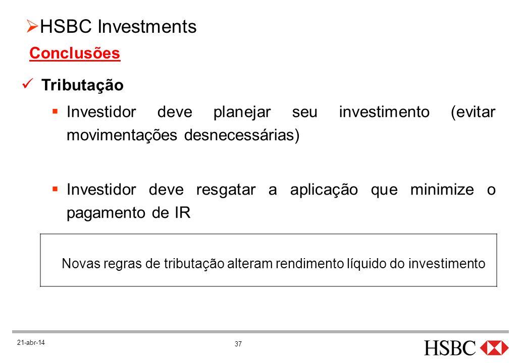 Novas regras de tributação alteram rendimento líquido do investimento