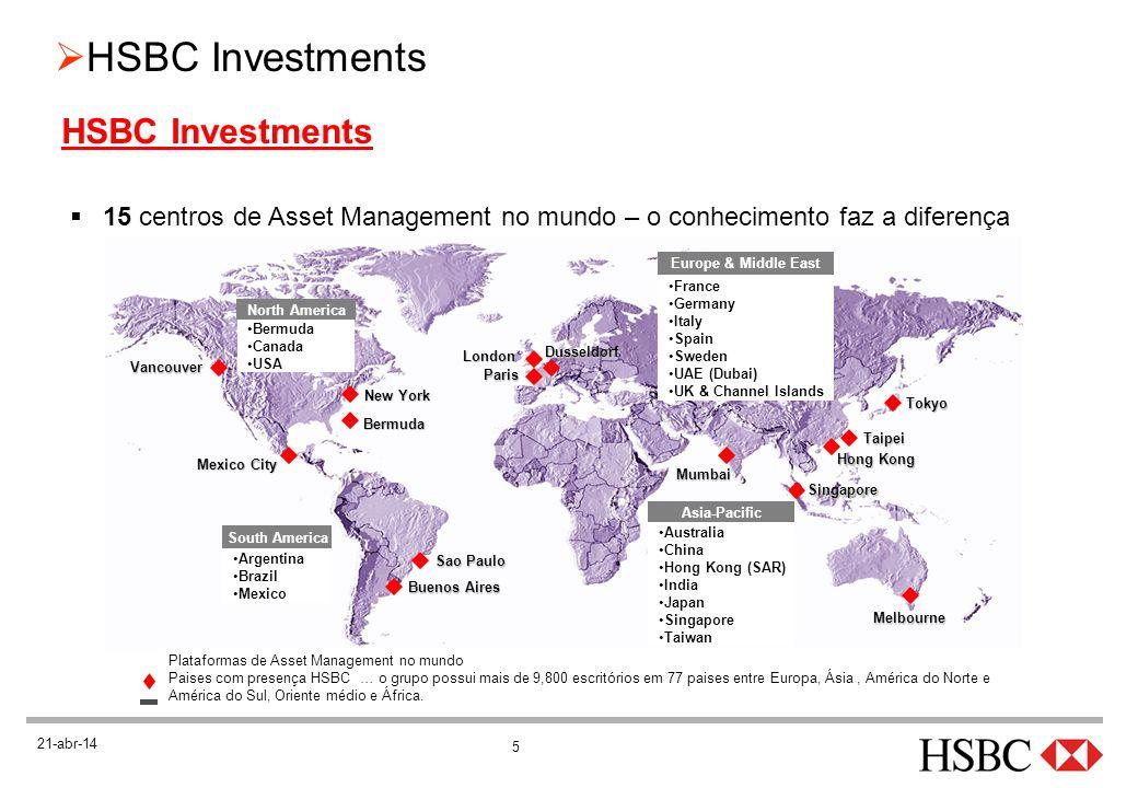 HSBC Investments 15 centros de Asset Management no mundo – o conhecimento faz a diferença. New York.