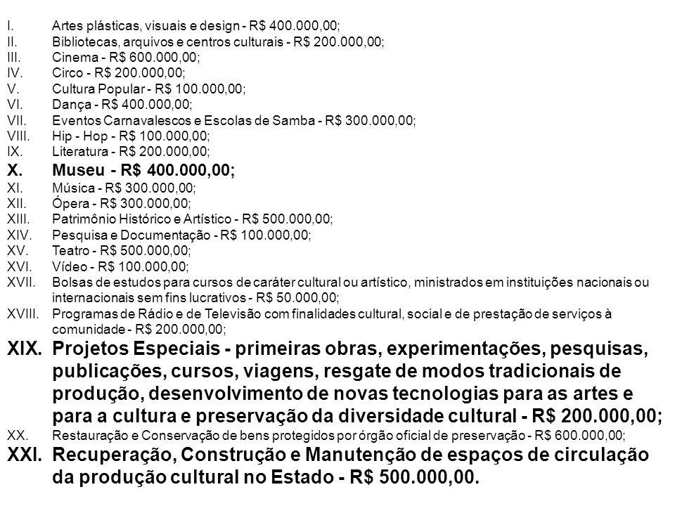 Artes plásticas, visuais e design - R$ 400.000,00;