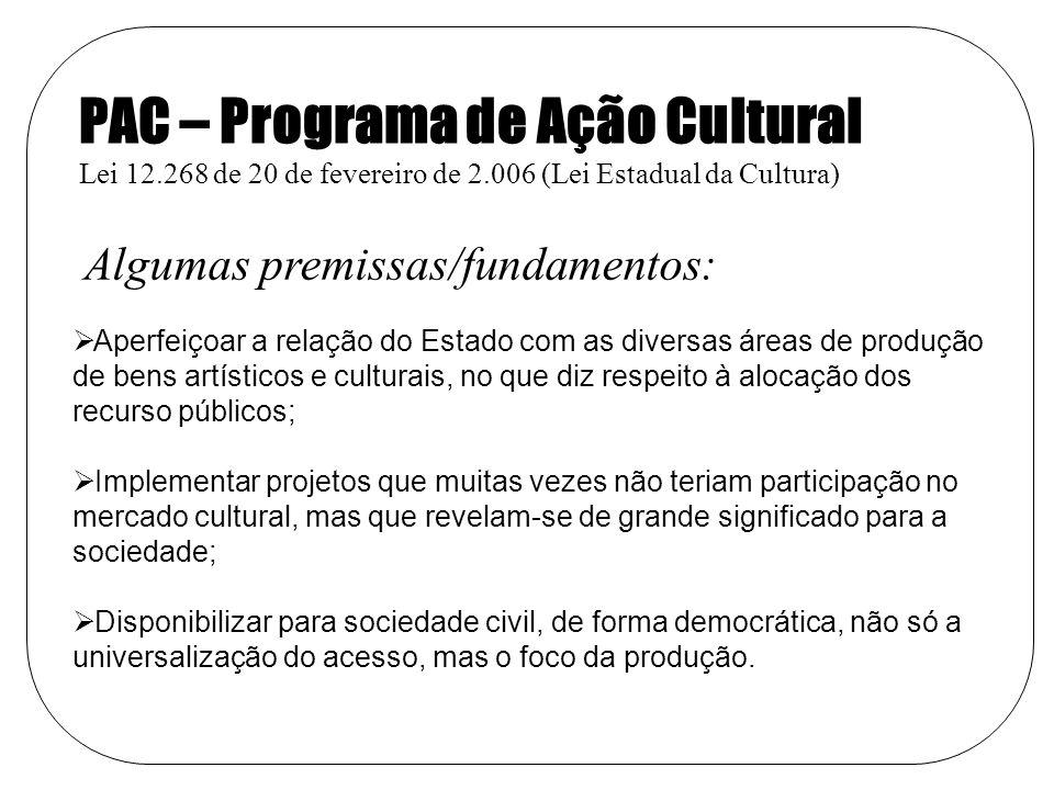 PAC – Programa de Ação Cultural