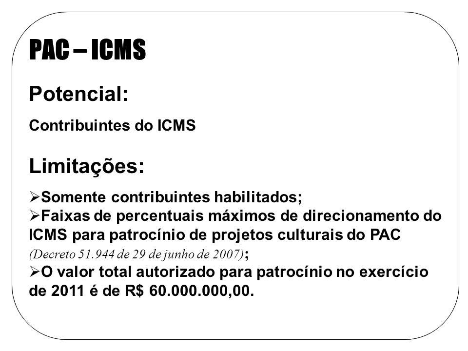 PAC – ICMS Potencial: Limitações: Contribuintes do ICMS