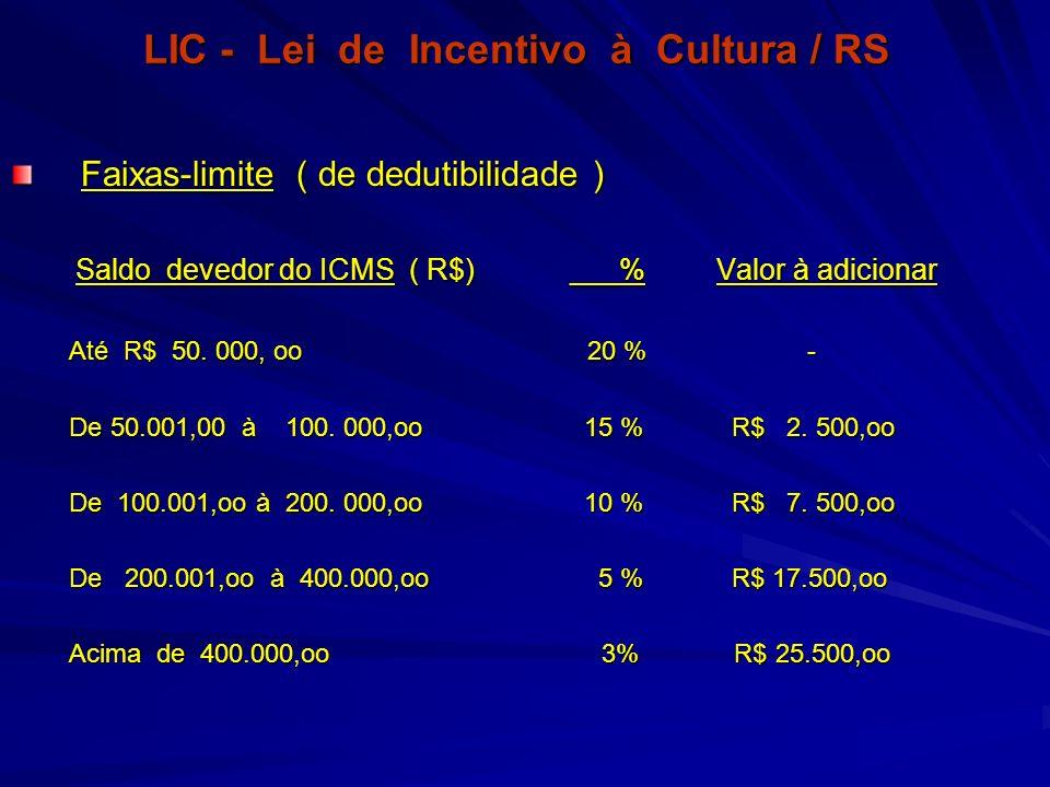 LIC - Lei de Incentivo à Cultura / RS