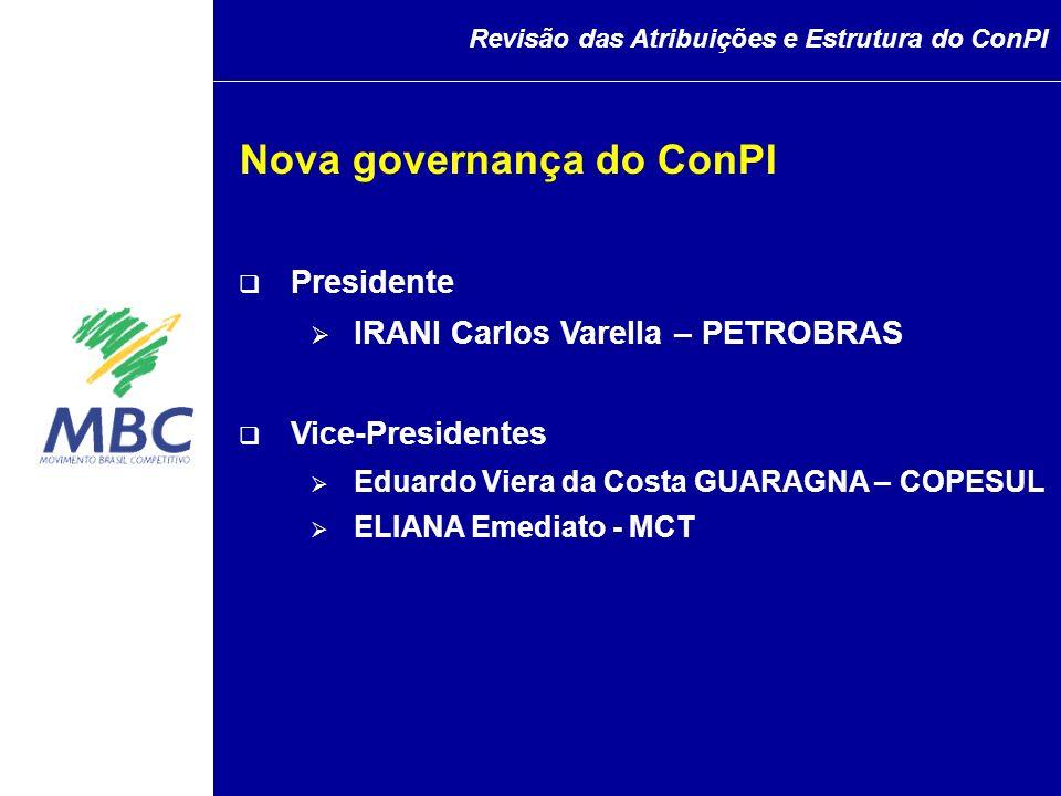 Nova governança do ConPI