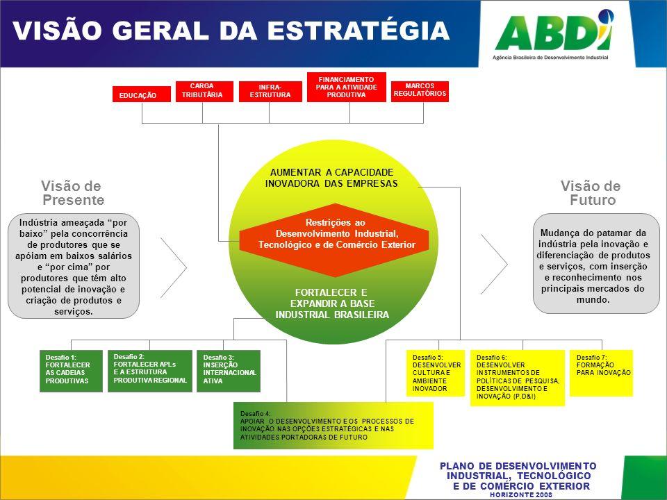 VISÃO GERAL DA ESTRATÉGIA