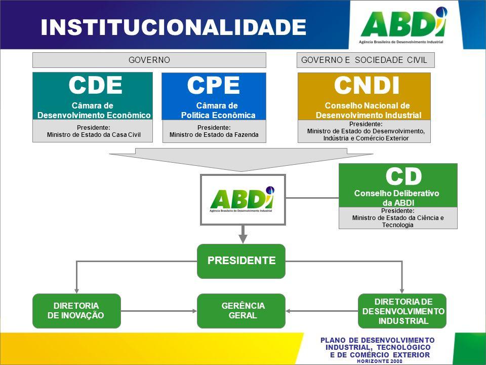 CDE CPE CNDI CD INSTITUCIONALIDADE CPE PRESIDENTE Câmara de