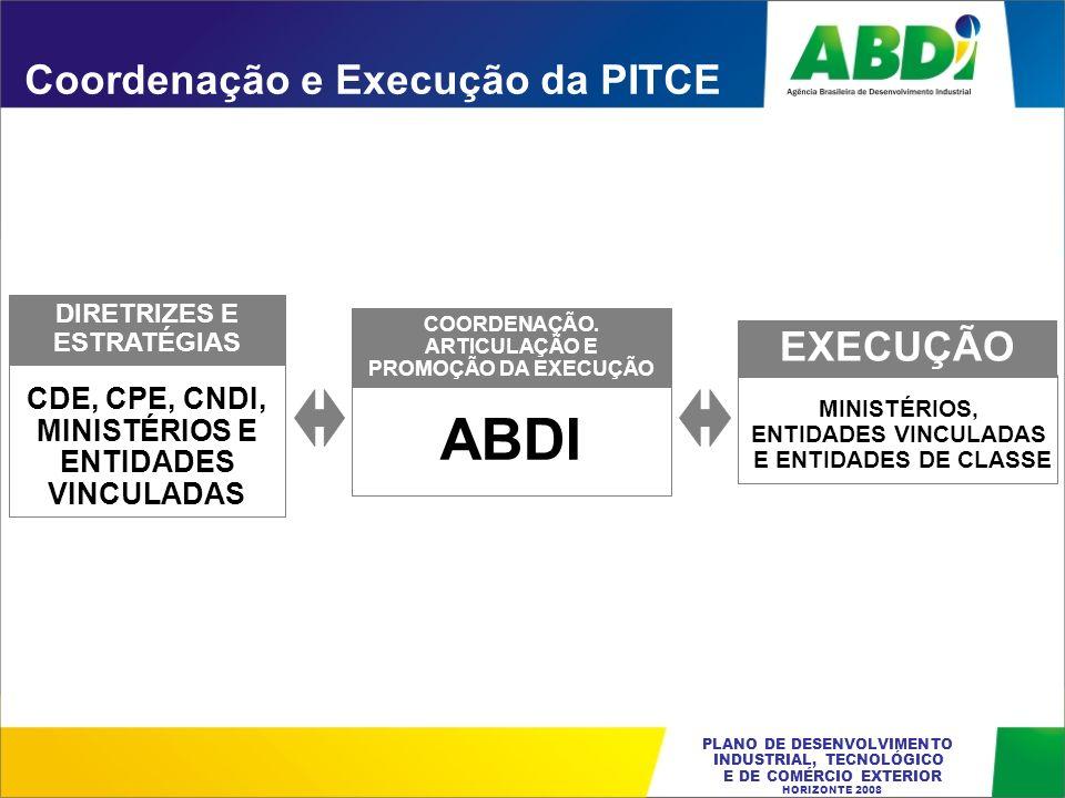 ABDI Coordenação e Execução da PITCE EXECUÇÃO CDE, CPE, CNDI,