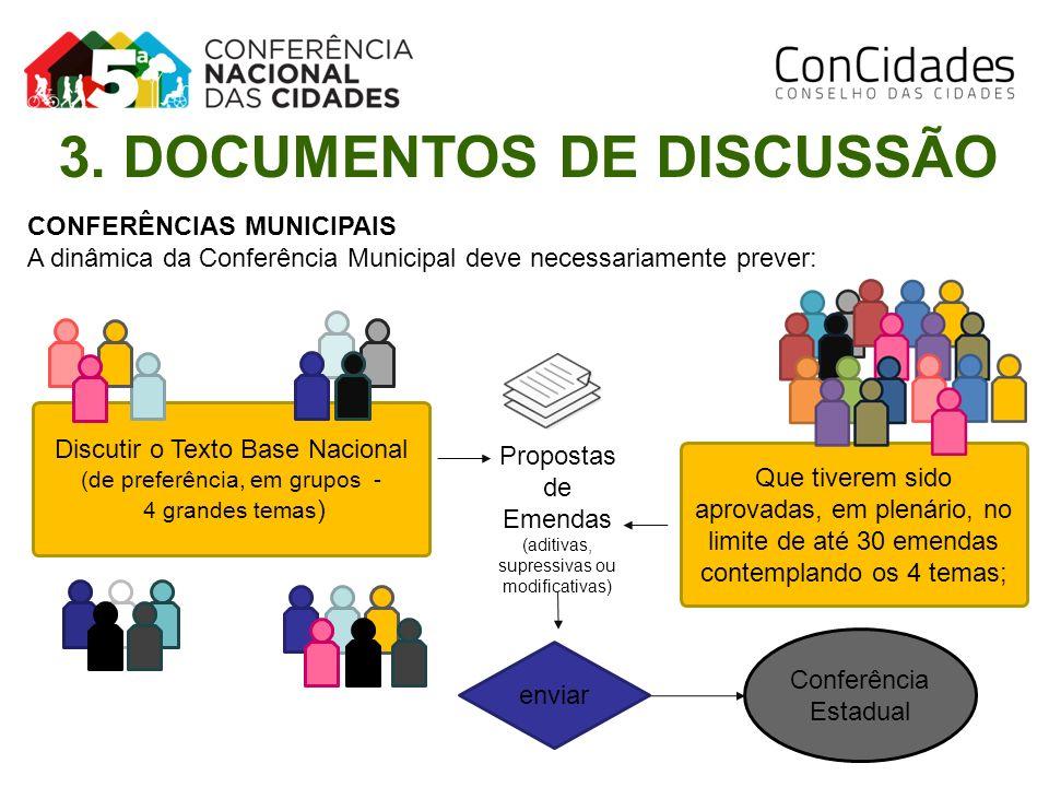 3. DOCUMENTOS DE DISCUSSÃO