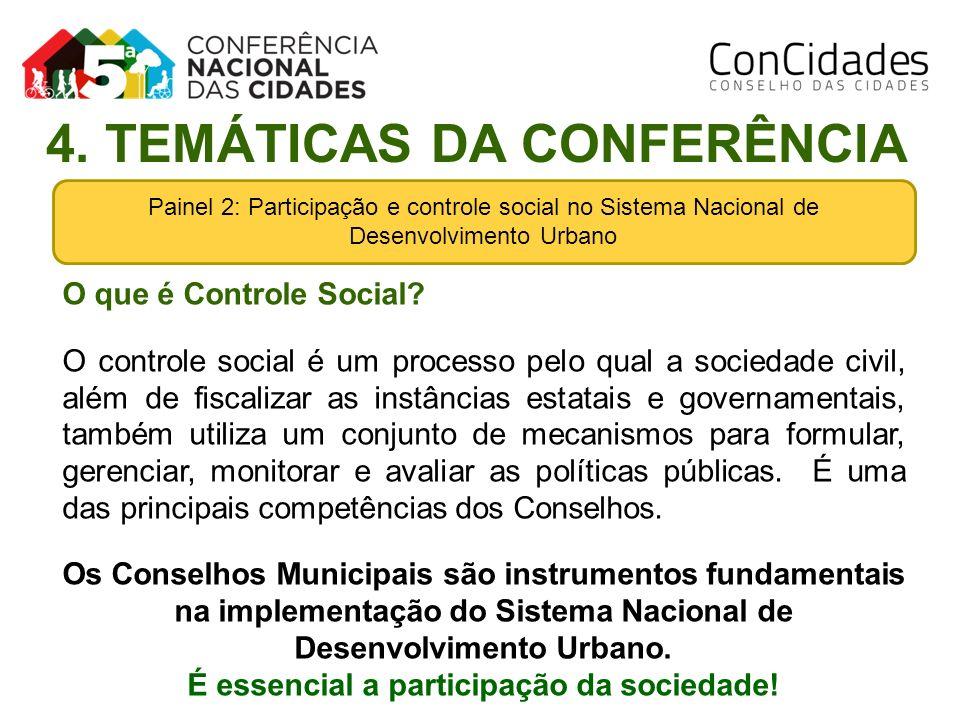 4. TEMÁTICAS DA CONFERÊNCIA É essencial a participação da sociedade!