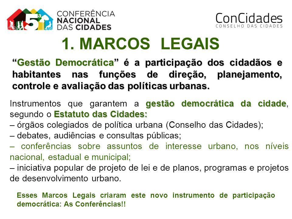 1. MARCOS LEGAIS Instrumentos que garantem a gestão democrática da cidade, segundo o Estatuto das Cidades: