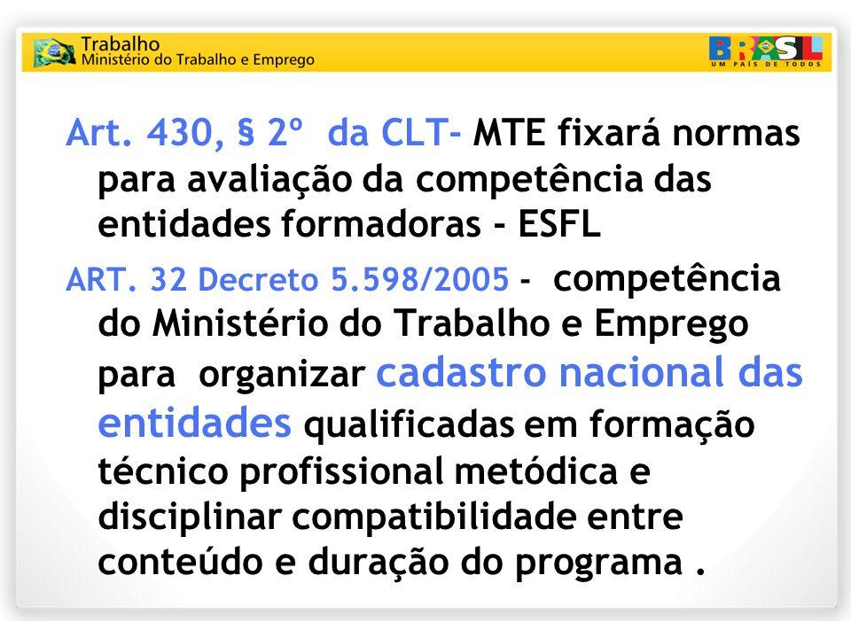Art. 430, § 2º da CLT- MTE fixará normas para avaliação da competência das entidades formadoras - ESFL
