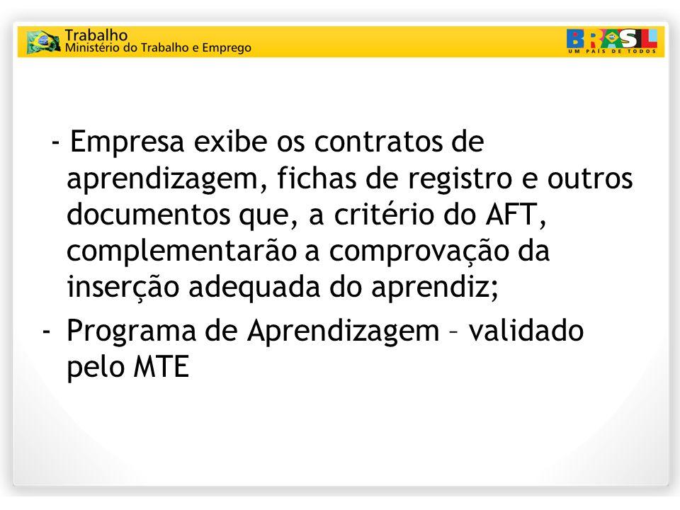 - Empresa exibe os contratos de aprendizagem, fichas de registro e outros documentos que, a critério do AFT, complementarão a comprovação da inserção adequada do aprendiz;