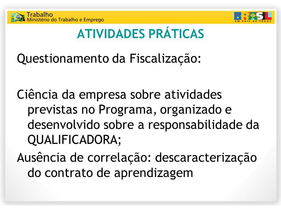 ATIVIDADES PRÁTICAS Questionamento da Fiscalização: