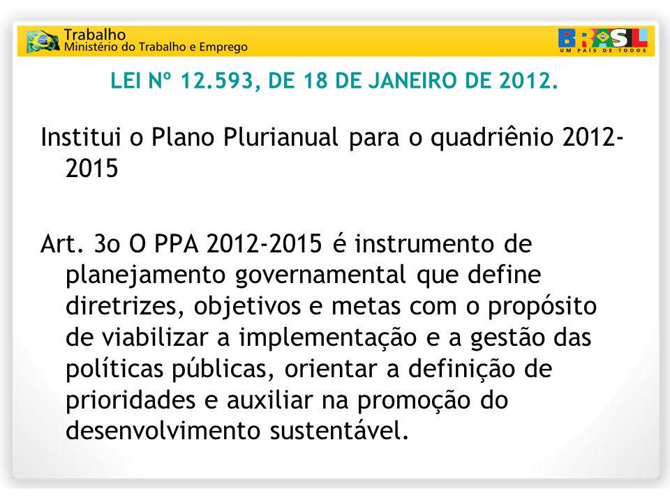 Institui o Plano Plurianual para o quadriênio 2012-2015