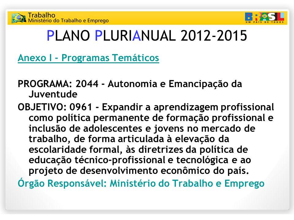 PLANO PLURIANUAL 2012-2015 Anexo I - Programas Temáticos