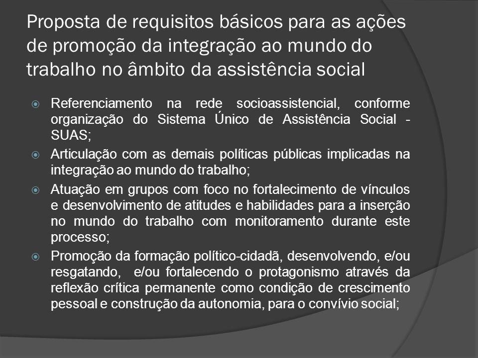 Proposta de requisitos básicos para as ações de promoção da integração ao mundo do trabalho no âmbito da assistência social
