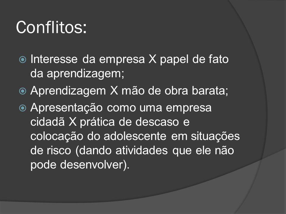 Conflitos: Interesse da empresa X papel de fato da aprendizagem;