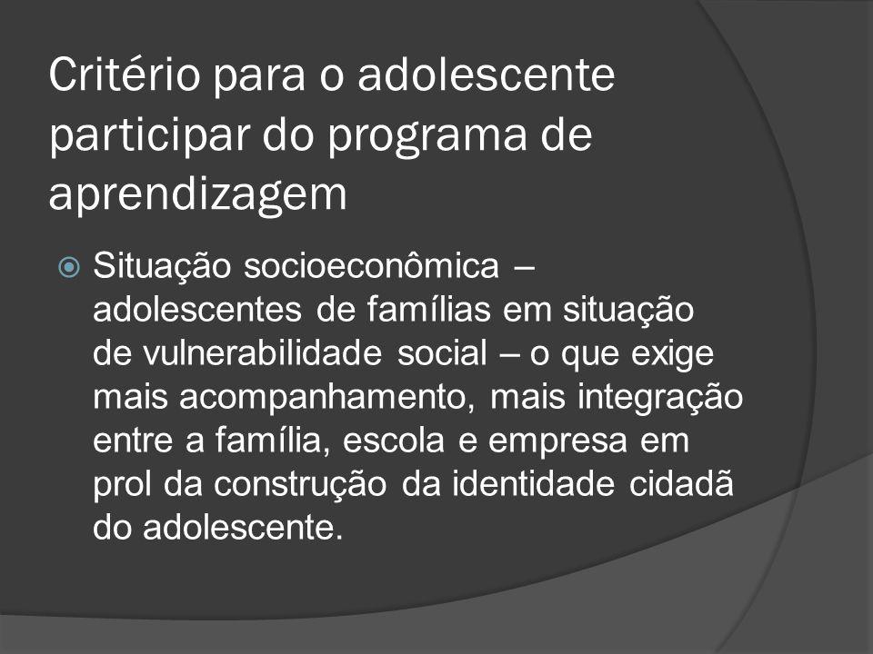Critério para o adolescente participar do programa de aprendizagem