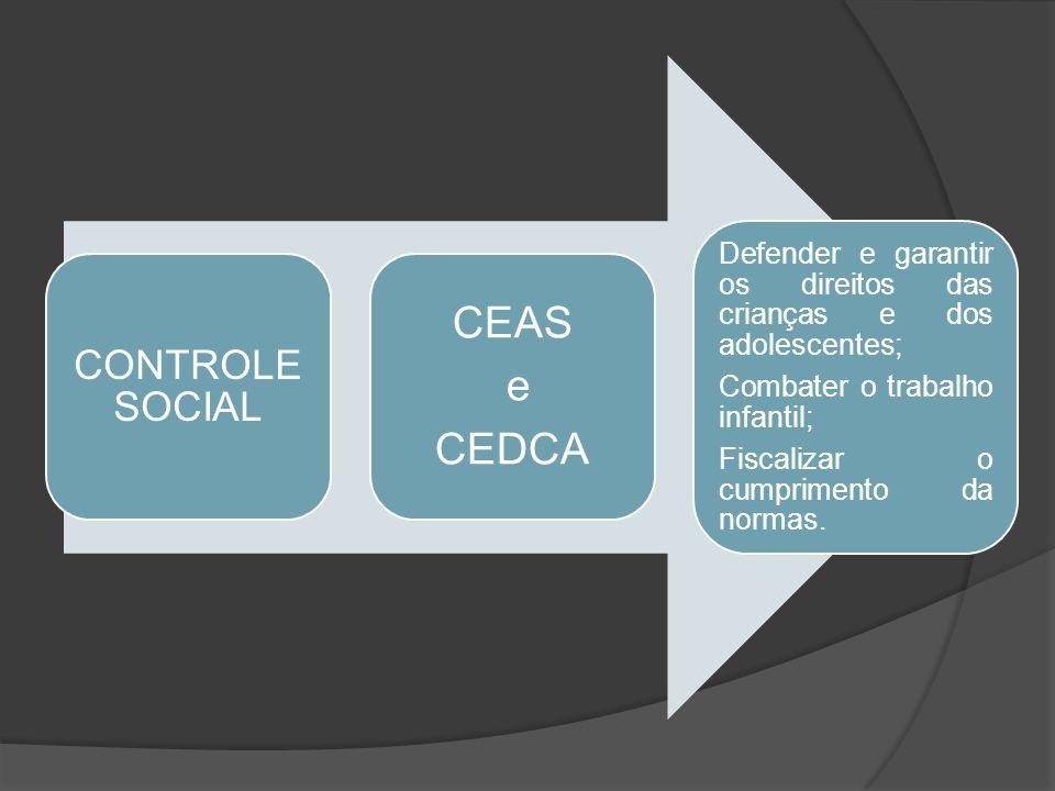 CEAS e CEDCA CONTROLE SOCIAL