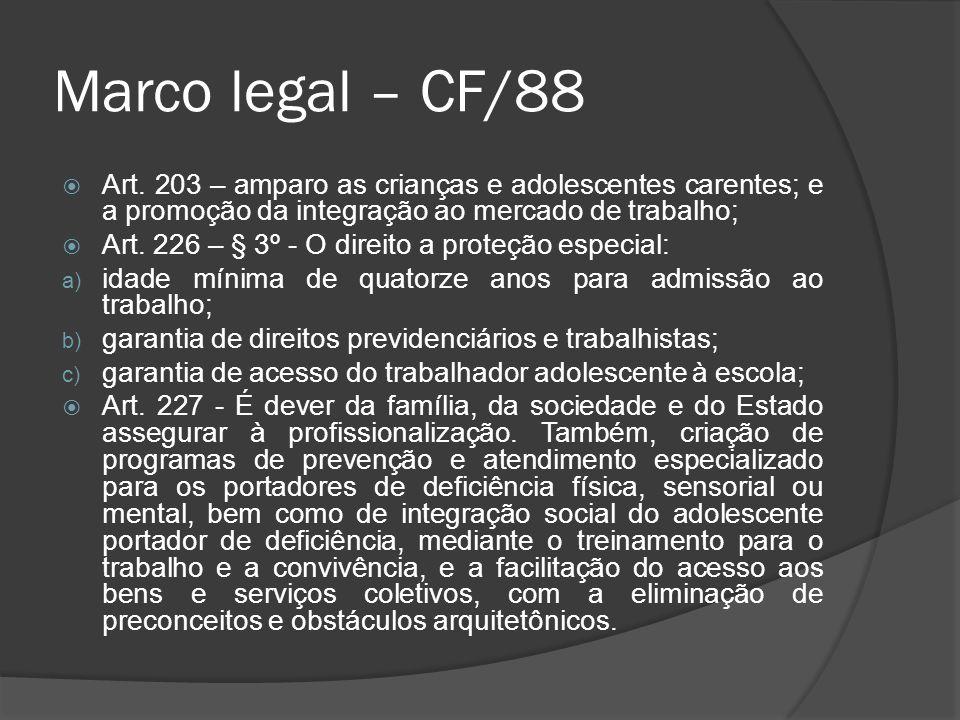 Marco legal – CF/88 Art. 203 – amparo as crianças e adolescentes carentes; e a promoção da integração ao mercado de trabalho;