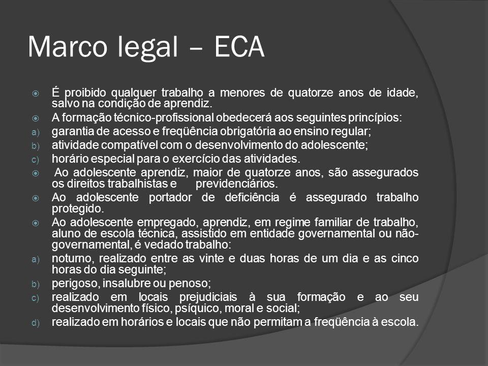 Marco legal – ECA É proibido qualquer trabalho a menores de quatorze anos de idade, salvo na condição de aprendiz.