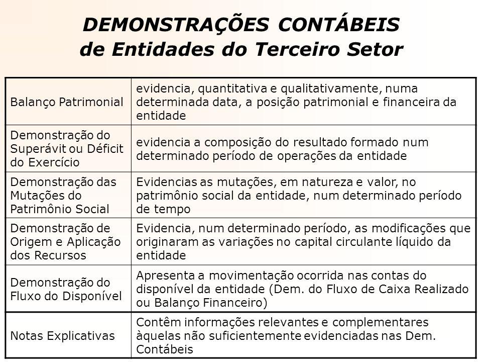 DEMONSTRAÇÕES CONTÁBEIS de Entidades do Terceiro Setor