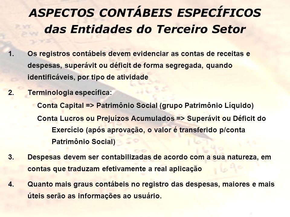 ASPECTOS CONTÁBEIS ESPECÍFICOS das Entidades do Terceiro Setor
