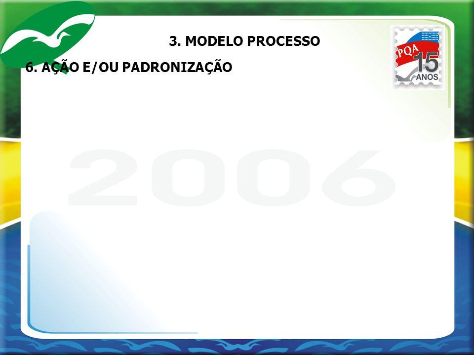 3. MODELO PROCESSO 6. AÇÃO E/OU PADRONIZAÇÃO
