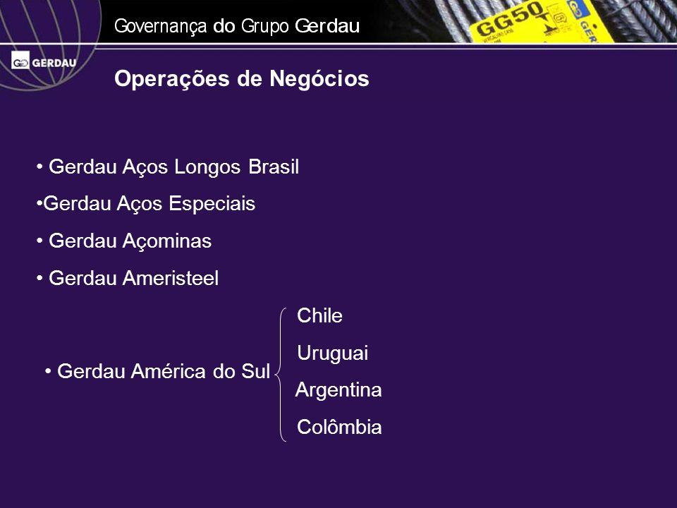 Operações de Negócios Gerdau Aços Longos Brasil Gerdau Aços Especiais