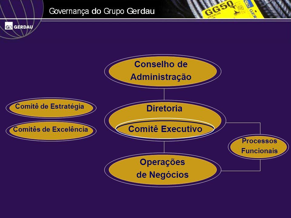Conselho de Administração Diretoria Comitê Executivo Operações