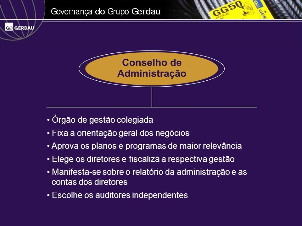Órgão de gestão colegiada