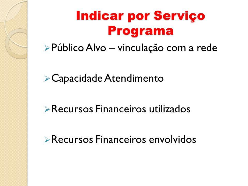 Indicar por Serviço Programa