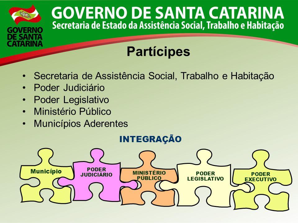 Partícipes Secretaria de Assistência Social, Trabalho e Habitação