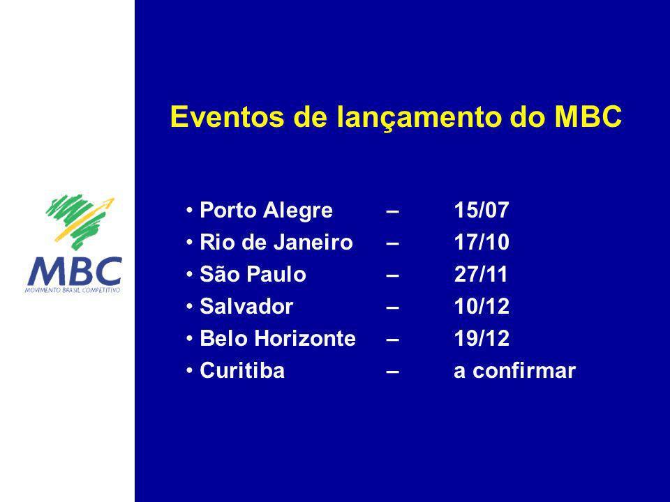 Eventos de lançamento do MBC
