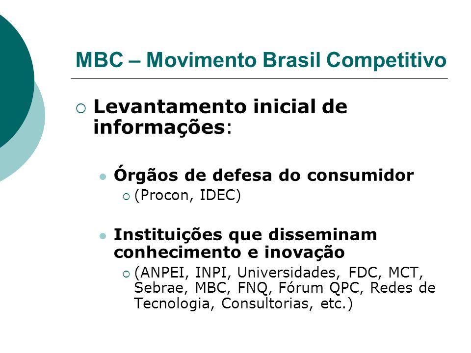 MBC – Movimento Brasil Competitivo