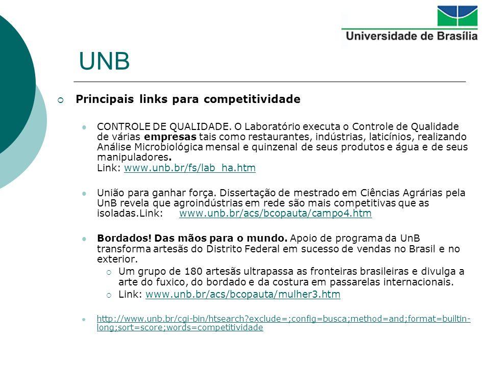 UNB Principais links para competitividade