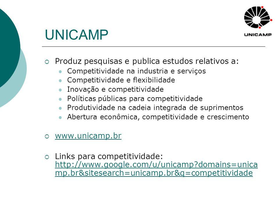 UNICAMP Produz pesquisas e publica estudos relativos a: www.unicamp.br